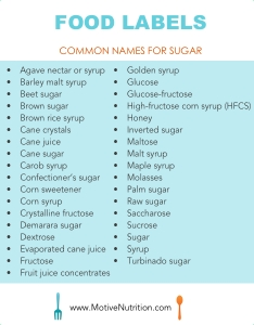 Common-Names-for-sugar2